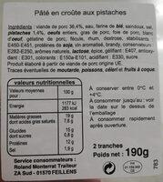Pâté en croûte aux pistaches - Informations nutritionnelles - fr