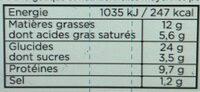 Comptoir du Sandwich Poulet Tomate Basilic - Voedingswaarden - fr