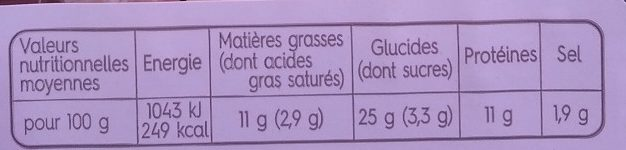 Sandwich Jambon Emmental - Nutrition facts - fr