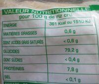 Riz - Valori nutrizionali - en