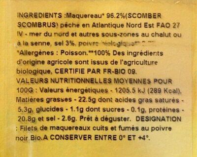 Filets de maquereaux fumés au poivre noir - Valori nutrizionali - fr