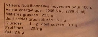 Filet de maquereau fumé au poivre bio - Nutrition facts - fr