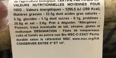 Filet maq. Poivre bio - Informations nutritionnelles - fr
