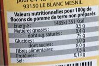 La délicieusss - Nutrition facts - fr