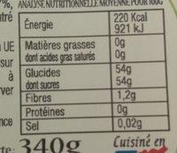 Confiture Pêche, Abricot, Melon - Nutrition facts