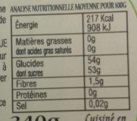 Confiture peche nectarine - Nutrition facts