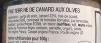 Terrine canard aux olives - Ingrédients - fr