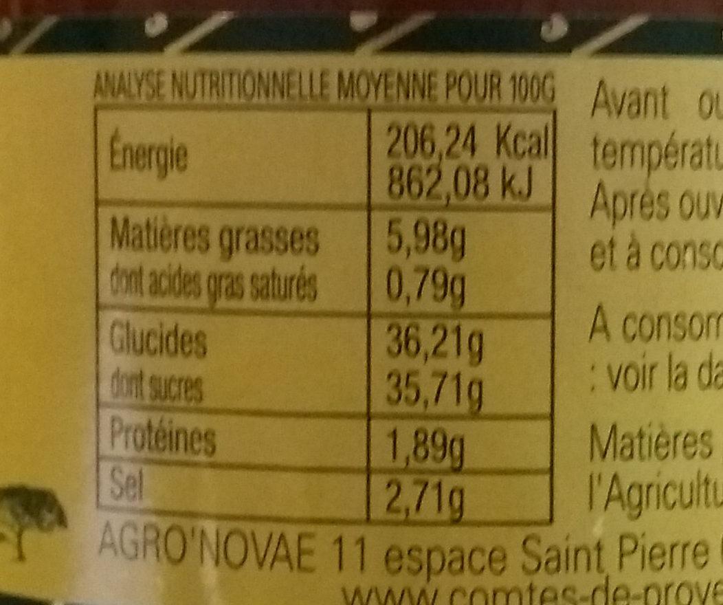 Confit de tomates aux herbes de Provence - Nutrition facts