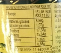 Confit Fig'olive - Nutrition facts