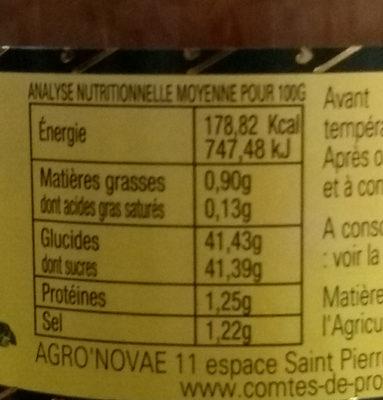 Confit d'Échalotes - Nutrition facts