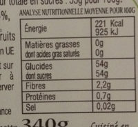 Confiture de Fruits Rouges - Nutrition facts