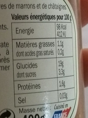 Purée de marrons - Nutrition facts
