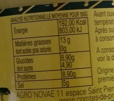 Moutarde aux truffes de Provence - Nutrition facts