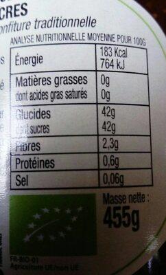 Confiture de figues bio - Nutrition facts - fr