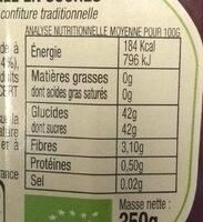 Confiture aux Superfruits Fraises, Grenade & Baobab BIO - Nutrition facts
