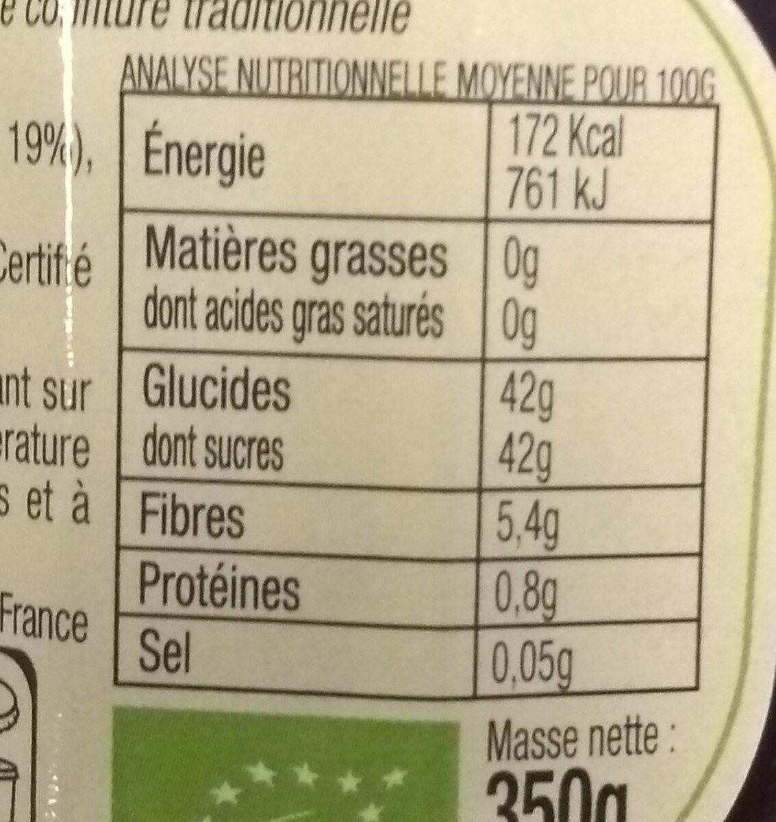 Confiture aux Superfruits Cassis & Cranberries BIO - Nutrition facts