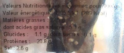 Filets de maquereau cuits fumés au poivre - Nutrition facts - fr