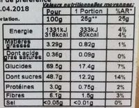 LES FESTIVES - Voedingswaarden - fr