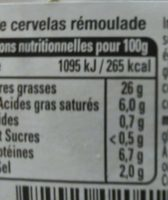 Salade de cervelas Rémoulade - Informations nutritionnelles - fr