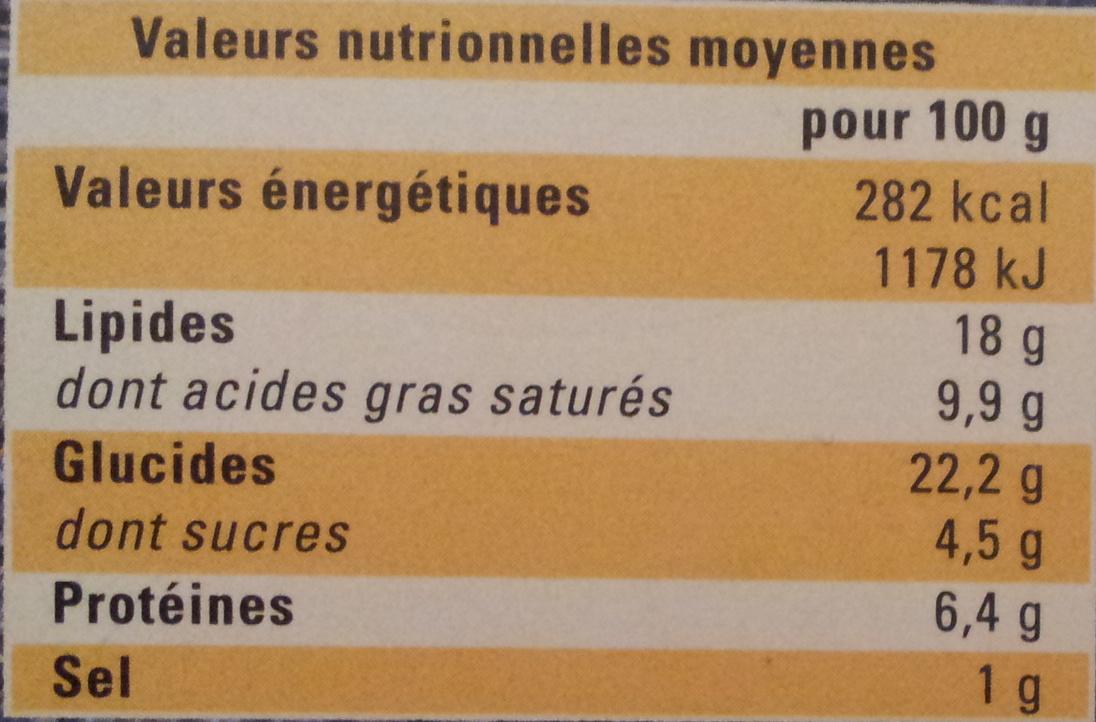 4 Paniers Feuilletés aux Noix de Saint-Jacques*, Surgelés - Informations nutritionnelles