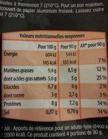 Coquilles aux noix de Saint Jacques et saumon - Nutrition facts