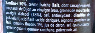 Rillettes de Sardines aux Tomates - Ingrédients