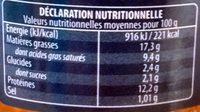 Rillettes de Sardines aux Tomates - Informations nutritionnelles