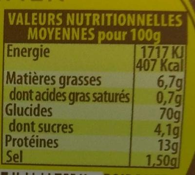 Toasts grillés à tartiner - Voedingswaarden - fr