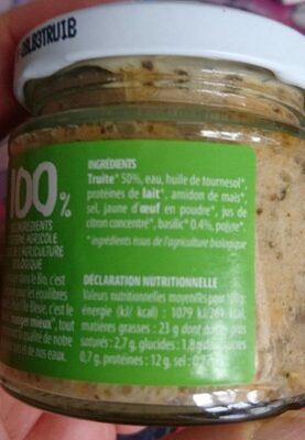 Rillettes truite au basilic - Nutrition facts - fr