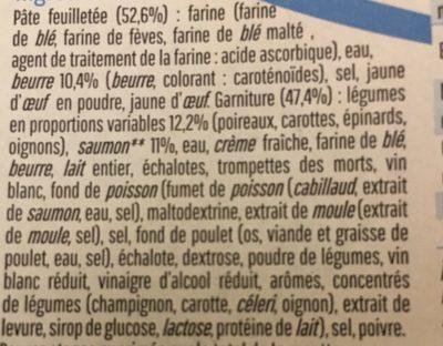 Feuilletes nordiques - Ingrediënten - fr