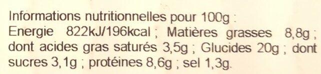2 Crêpes de Froment Jambon Emmental à la Forestière - Informations nutritionnelles - fr