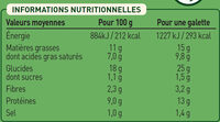 2 Galettes Jambon Supérieur et Emmental Biologiques - Voedingswaarden - fr