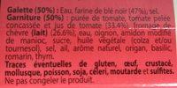 Galettes fromage de chèvre et tomates à la provençale - Ingredients