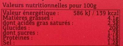 Galettes fromage de chèvre et tomates à la provençale - Nutrition facts