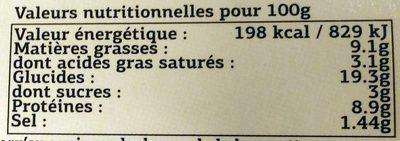2 Ficelles Picardes - Informations nutritionnelles - fr