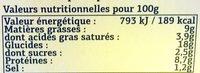 2 Crêpes Roulées au Jambon Supérieur et à l'Emmental - Informations nutritionnelles - fr