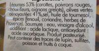 Mix olives & petits légumes - Ingredients