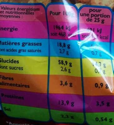 Soufflé de maïs - Nutrition facts
