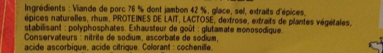 Saucisse de jambon étalée - Ingrédients