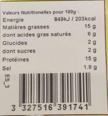 Saucisse de jambon étalée - Informations nutritionnelles