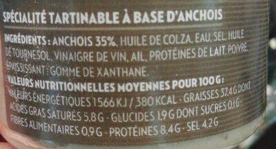 Crème d'anchoïade - Ingrédients