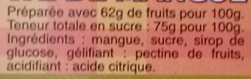 Pâte de mangue - Ingredients