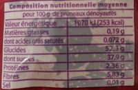 Pruneaux d'Agen - Nutrition facts