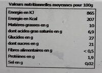 Crème glacée saveur violette - Valori nutrizionali - fr