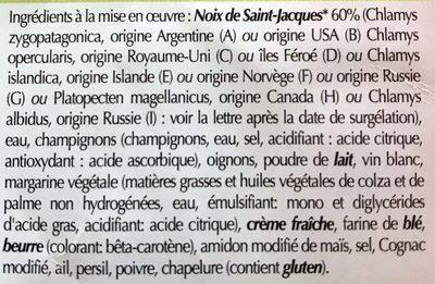 Terrine de Caille aux Morilles - Ingredients
