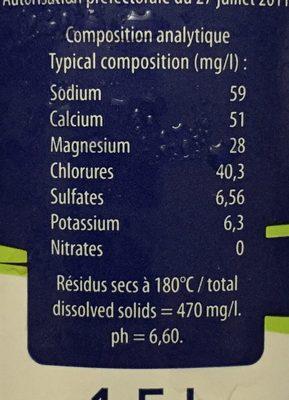 Mabelo - Ingrediënten
