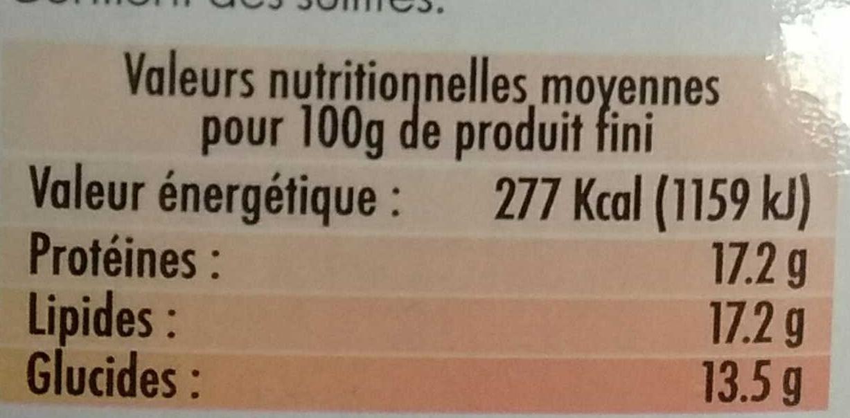 Noix de Saint Jacques à la bretonne - Informations nutritionnelles