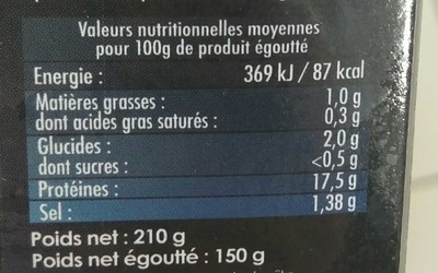 Crabe Royal Antarctique - Informations nutritionnelles