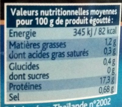 Saumon Cuit au Court-Bouillon - Nutrition facts