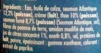 Les Tartines Saumon Fumé, Citron-Aneth - Ingredients